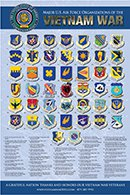 Air Force Patch Poster