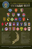 Army Patch Poster