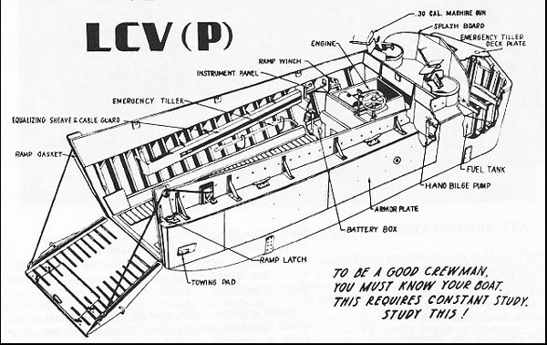 Diagram of an LCVP, taken from the Navy's Skill in the Surf: A Landing Boat Manual, published 1945. TM3 Fuhrman and EN2 Langford would have been manning the .30-caliber machine guns to the rear of the craft.