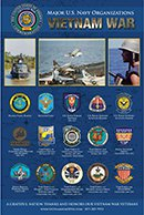 Navy Patch Poster
